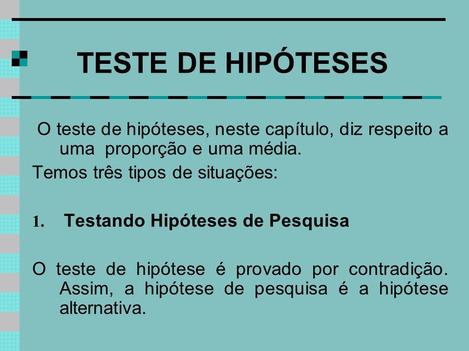 TESTE DE HIPÓTESES O teste de hipóteses, neste capítulo, diz respeito a uma proporção e uma média.