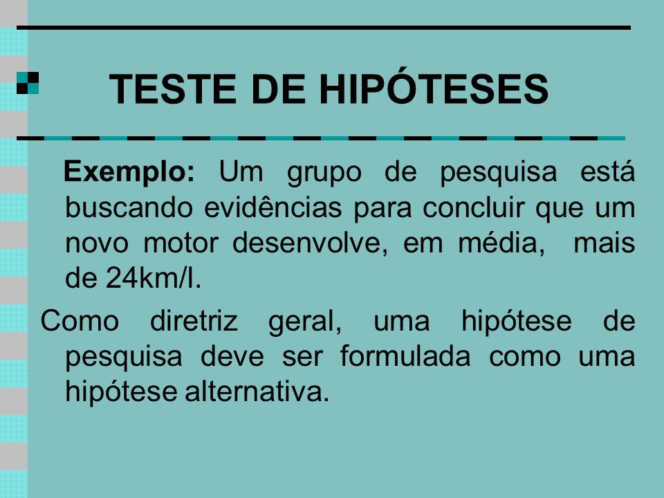TESTE DE HIPÓTESES Exemplo: Um grupo de pesquisa está buscando evidências para concluir que um novo motor desenvolve, em média, mais de 24km/l.