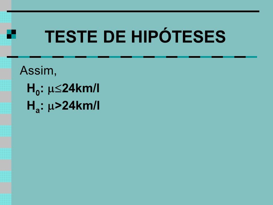 TESTE DE HIPÓTESES Assim, H0: 24km/l Ha: >24km/l