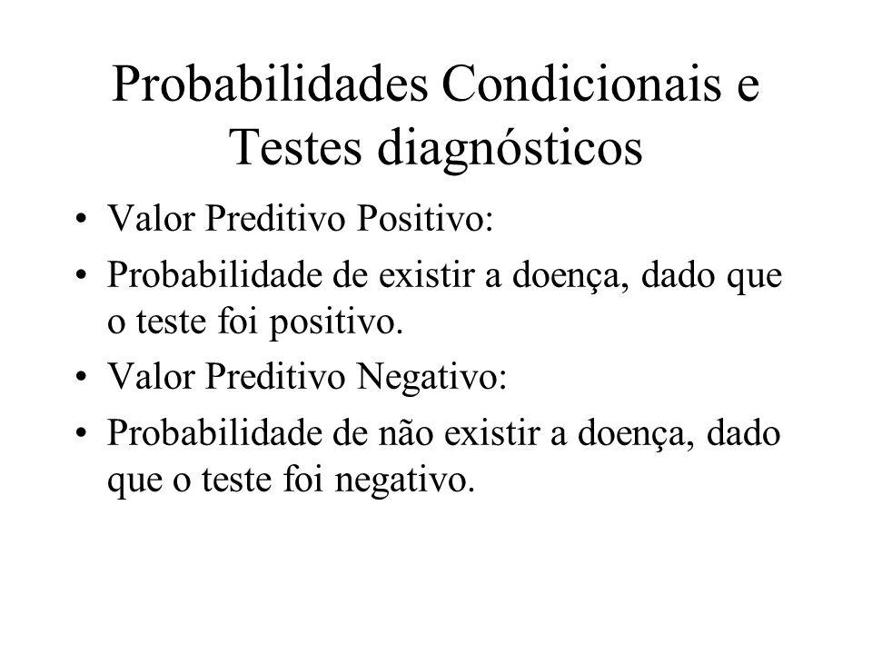 Probabilidades Condicionais e Testes diagnósticos