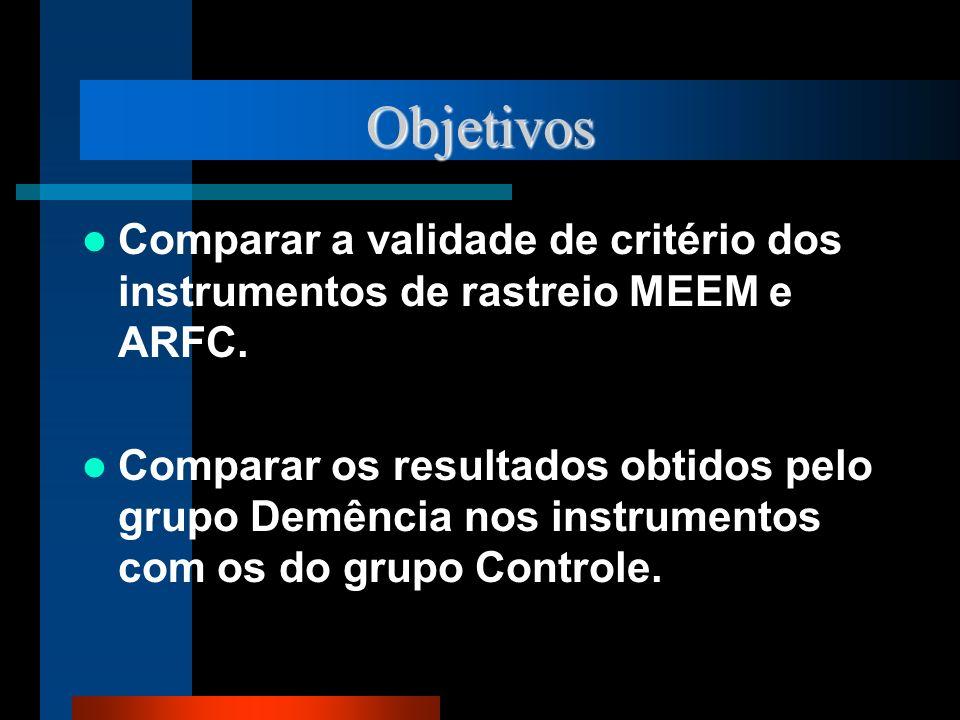 Objetivos Comparar a validade de critério dos instrumentos de rastreio MEEM e ARFC.