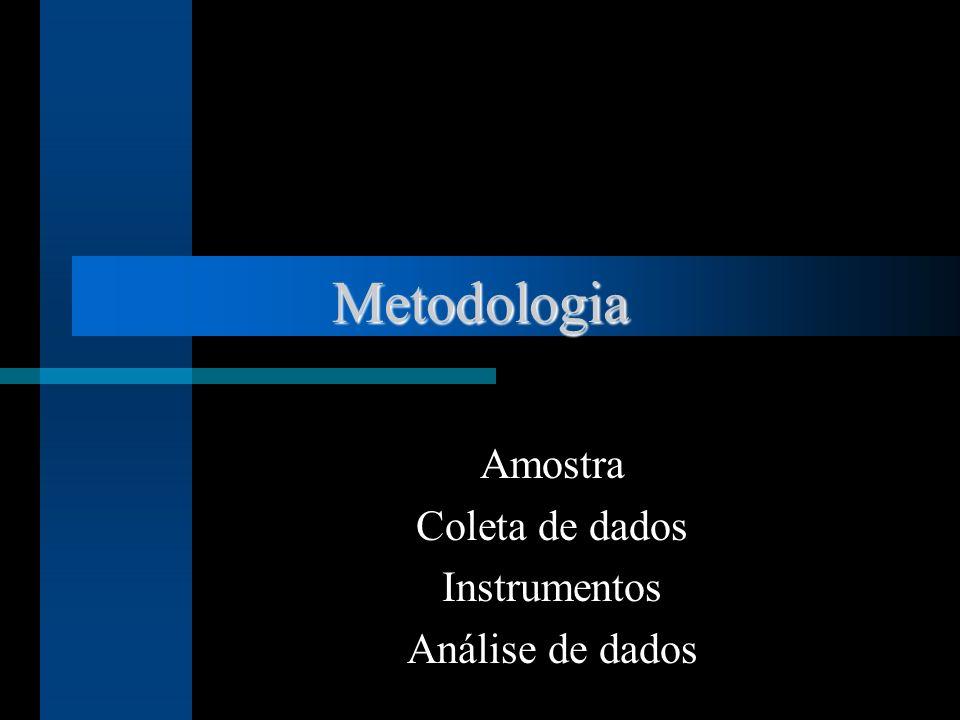Amostra Coleta de dados Instrumentos Análise de dados