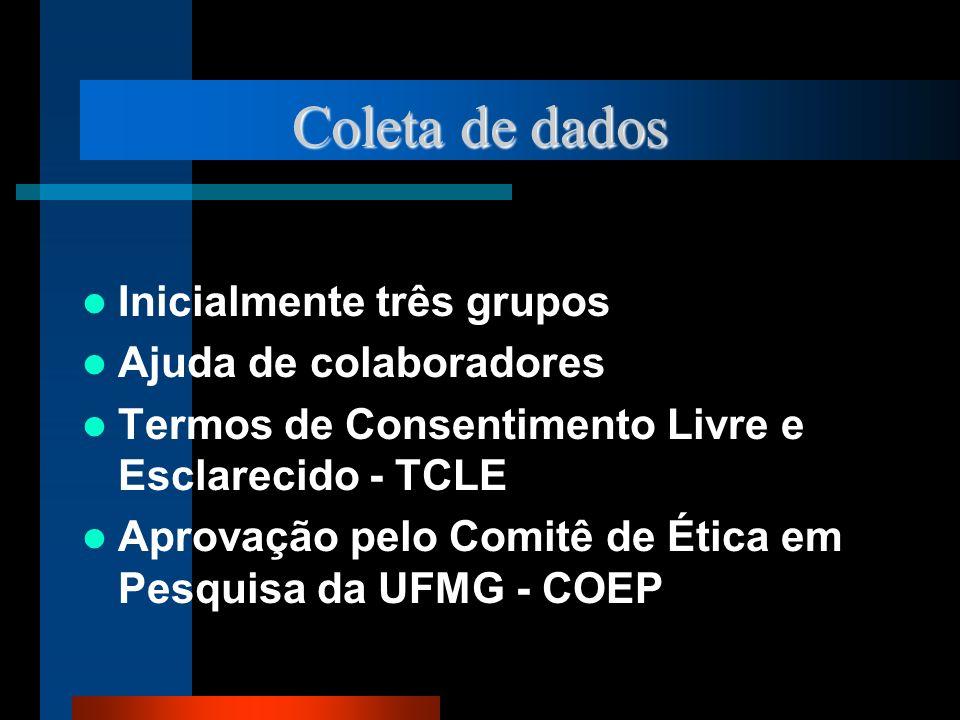 Coleta de dados Inicialmente três grupos Ajuda de colaboradores