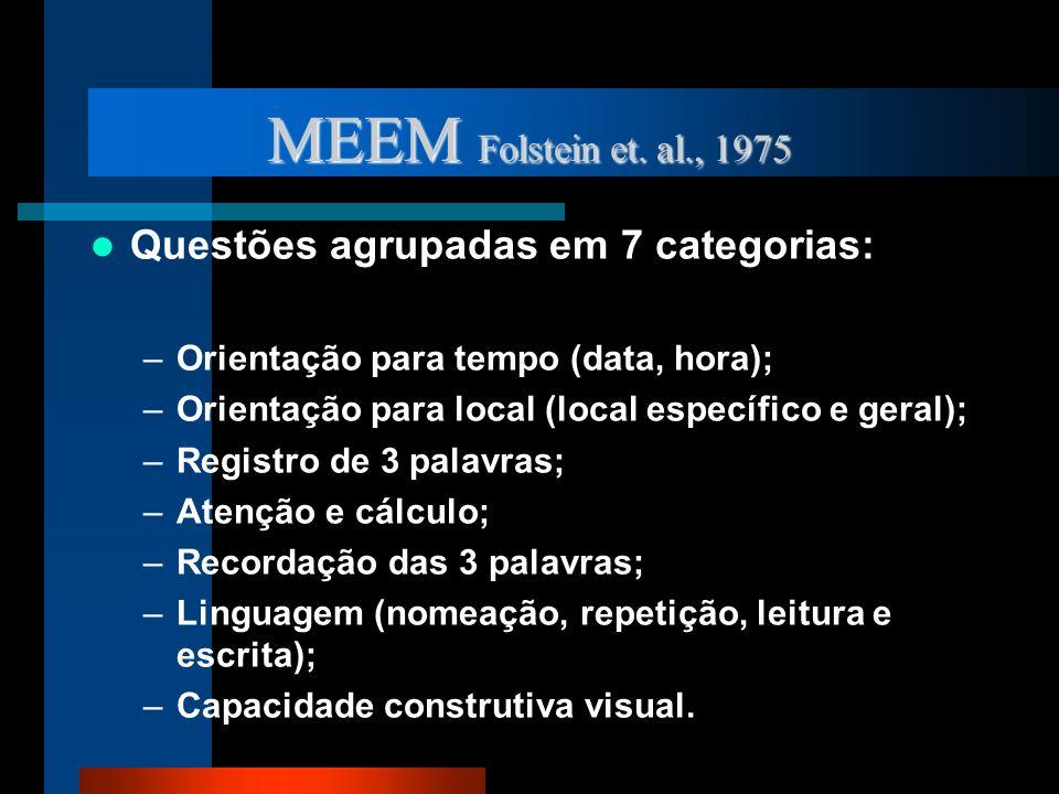 MEEM Folstein et. al., 1975 Questões agrupadas em 7 categorias: