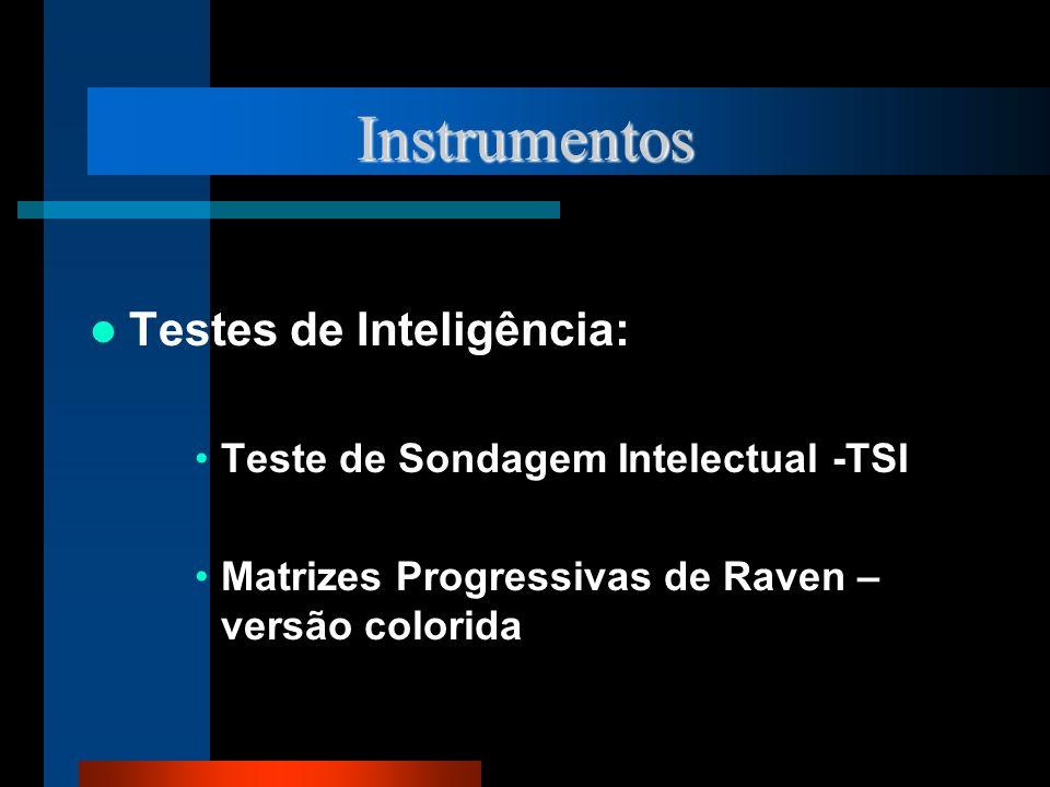 Instrumentos Testes de Inteligência: