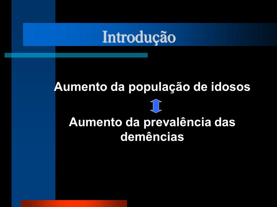 Aumento da população de idosos Aumento da prevalência das demências
