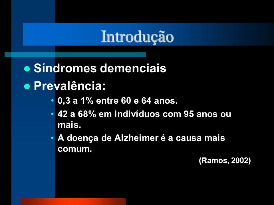 Introdução Síndromes demenciais Prevalência: