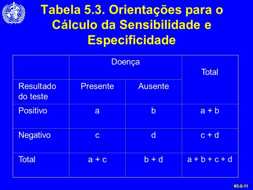 Tabela 5.3. Orientações para o Cálculo da Sensibilidade e Especificidade