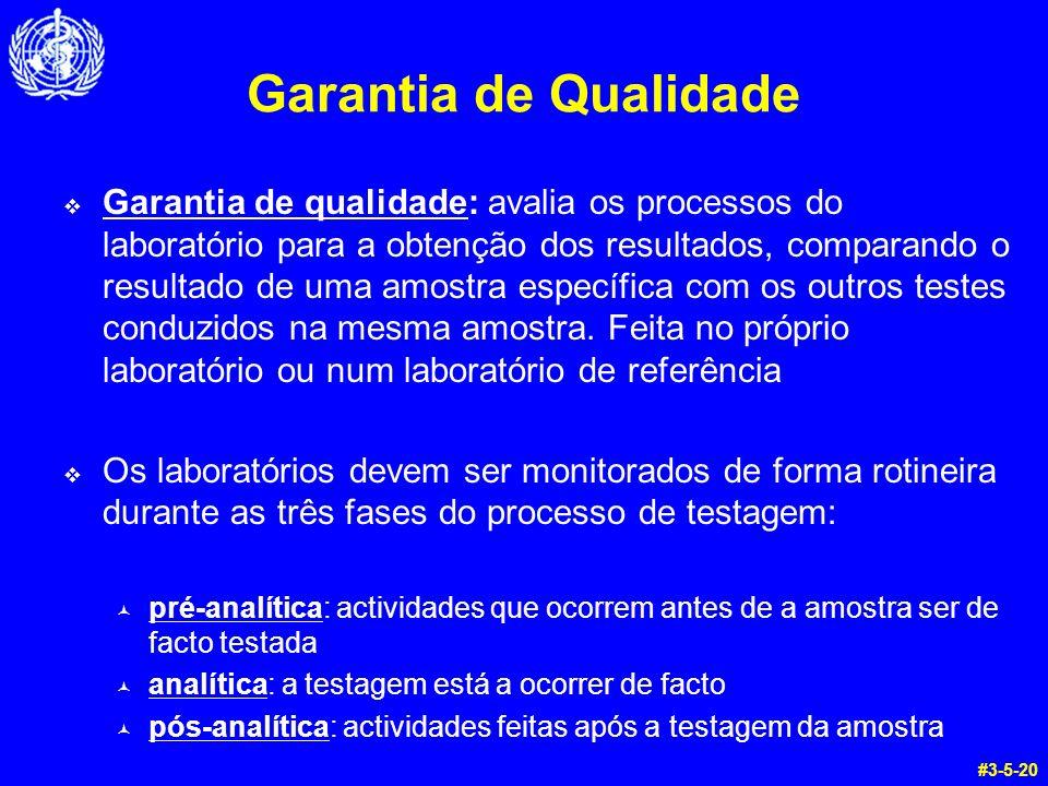 Garantia de Qualidade
