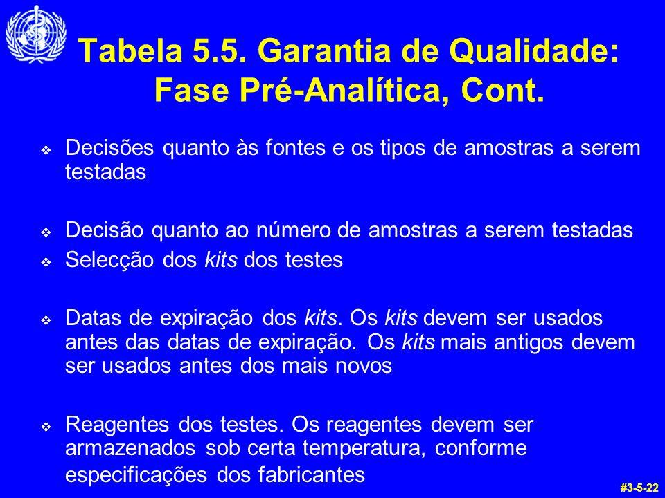Tabela 5.5. Garantia de Qualidade: Fase Pré-Analítica, Cont.