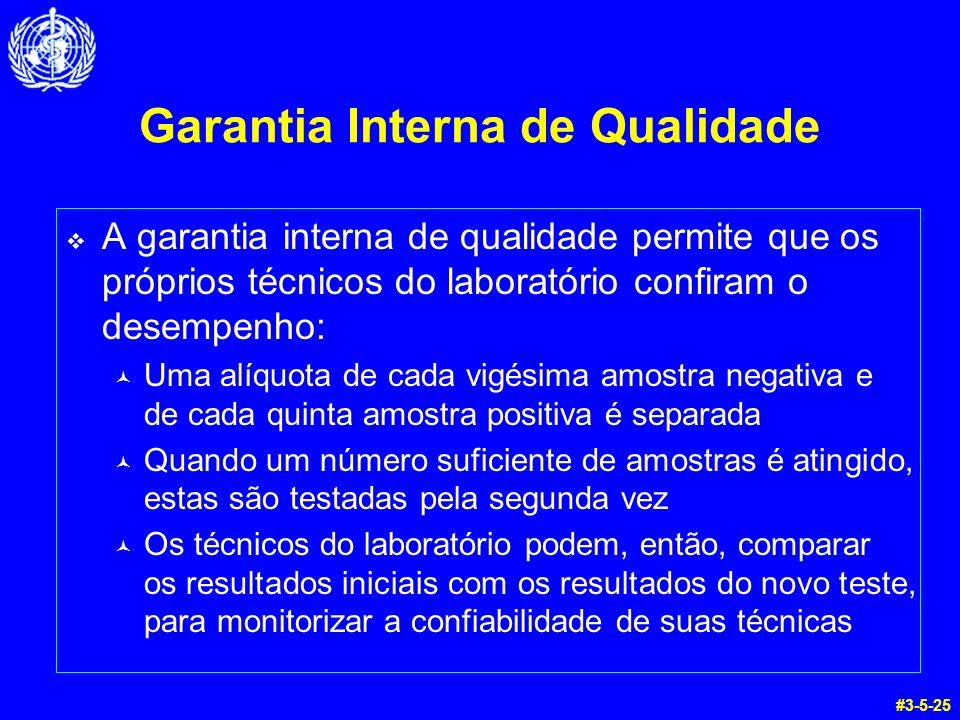 Garantia Interna de Qualidade