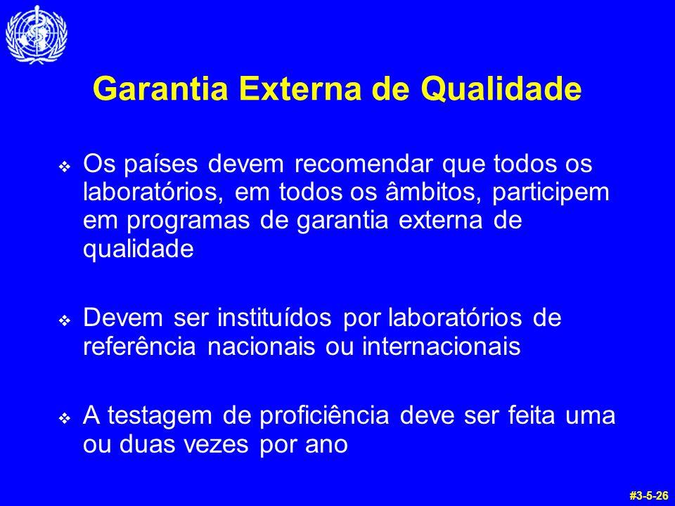 Garantia Externa de Qualidade