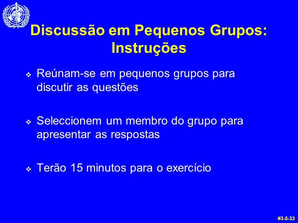 Discussão em Pequenos Grupos: Instruções