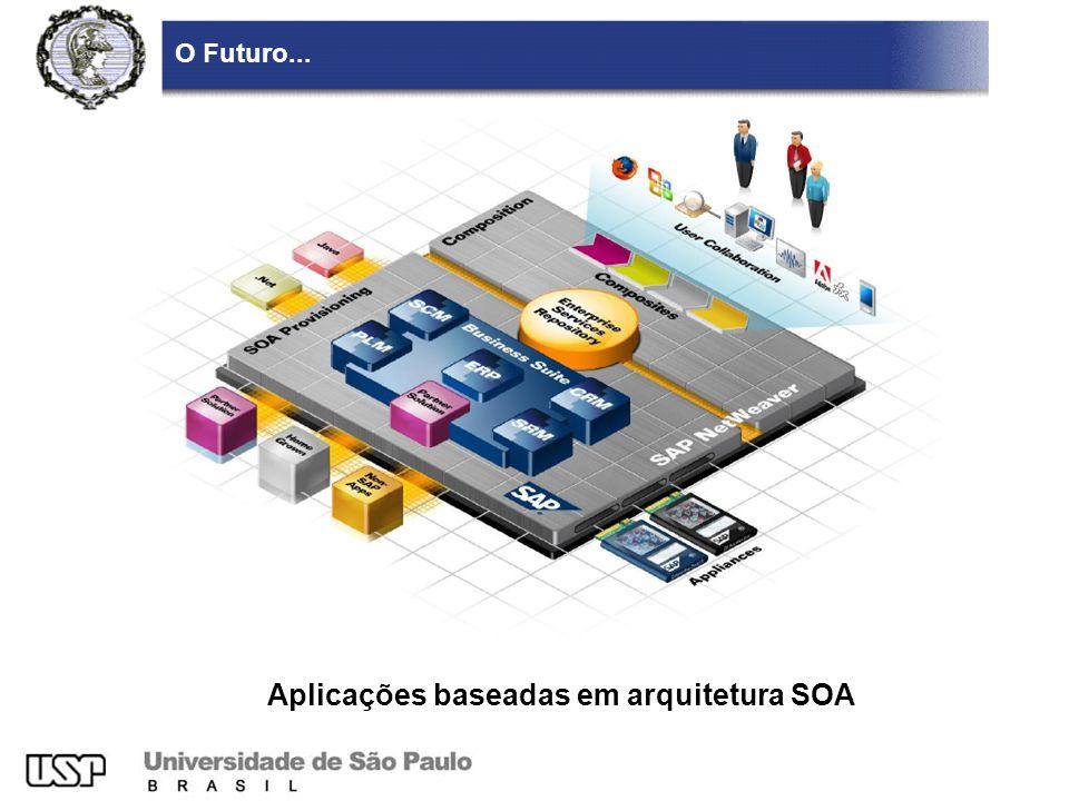 Aplicações baseadas em arquitetura SOA