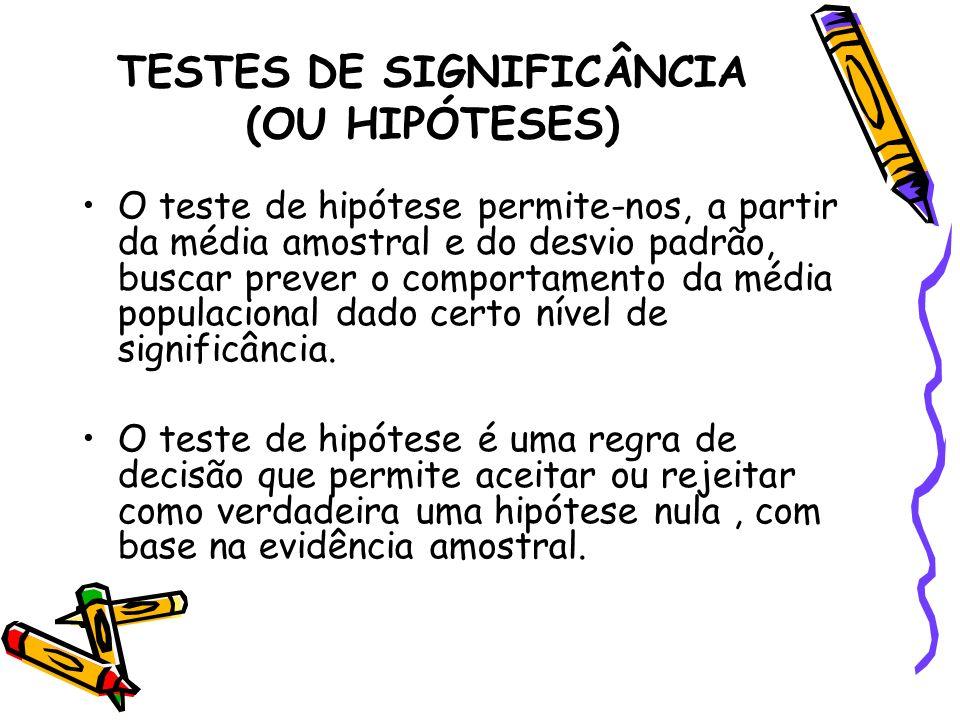 TESTES DE SIGNIFICÂNCIA (OU HIPÓTESES)