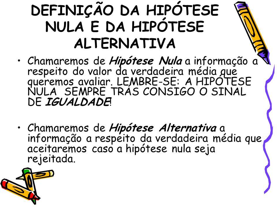 DEFINIÇÃO DA HIPÓTESE NULA E DA HIPÓTESE ALTERNATIVA