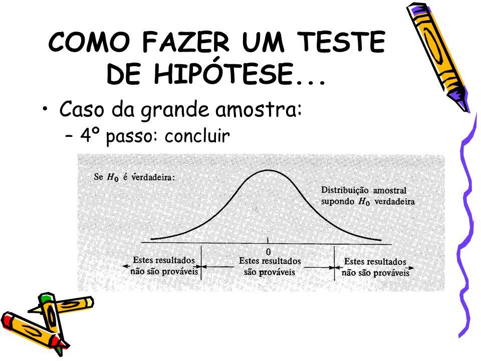 COMO FAZER UM TESTE DE HIPÓTESE...