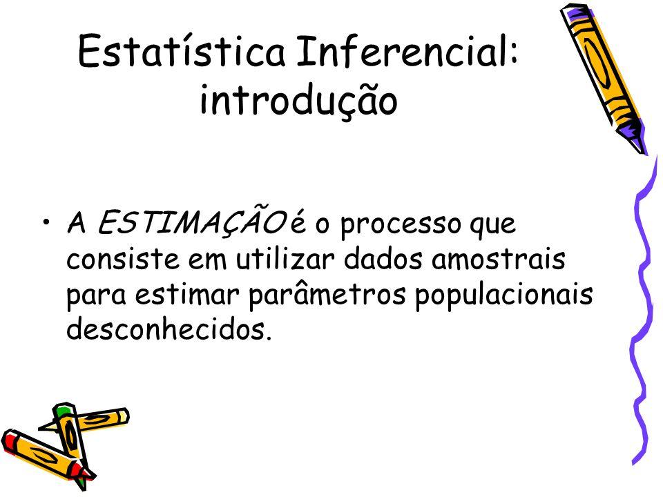 Estatística Inferencial: introdução