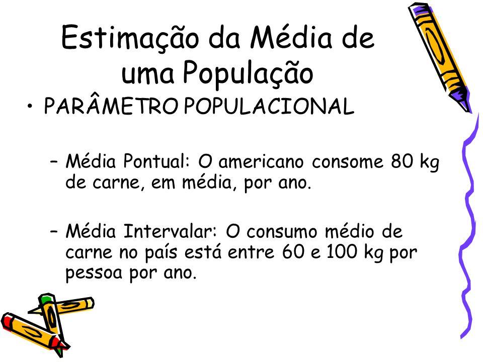 Estimação da Média de uma População
