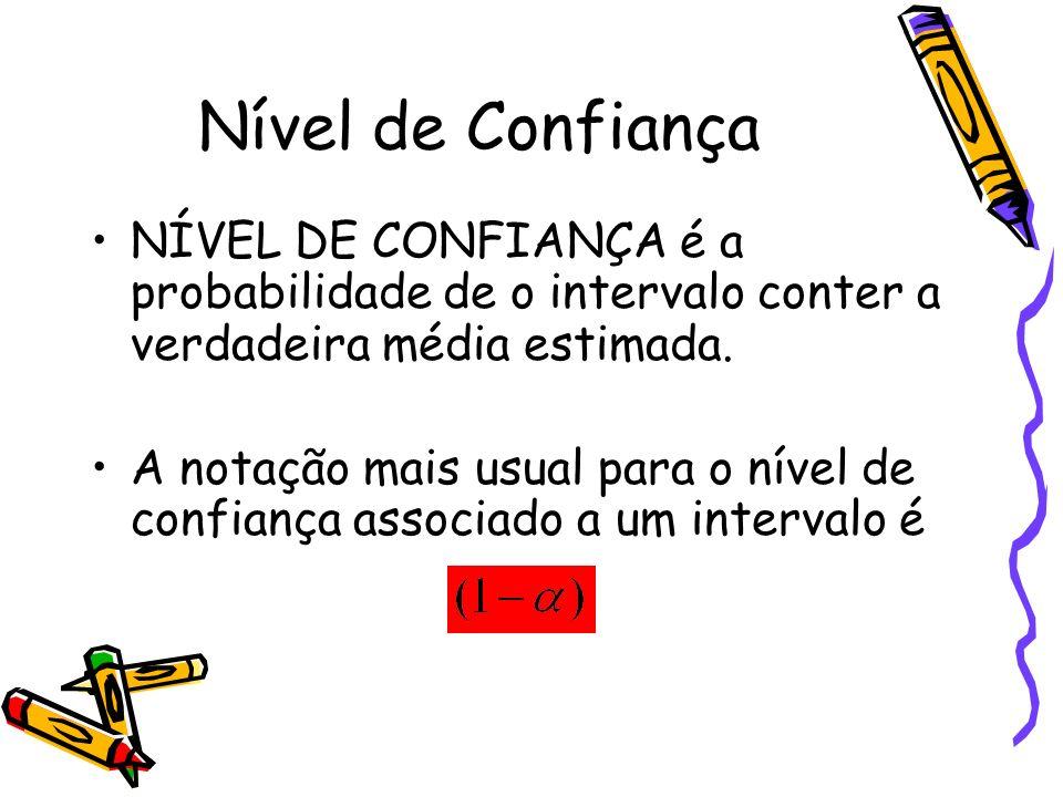 Nível de Confiança NÍVEL DE CONFIANÇA é a probabilidade de o intervalo conter a verdadeira média estimada.