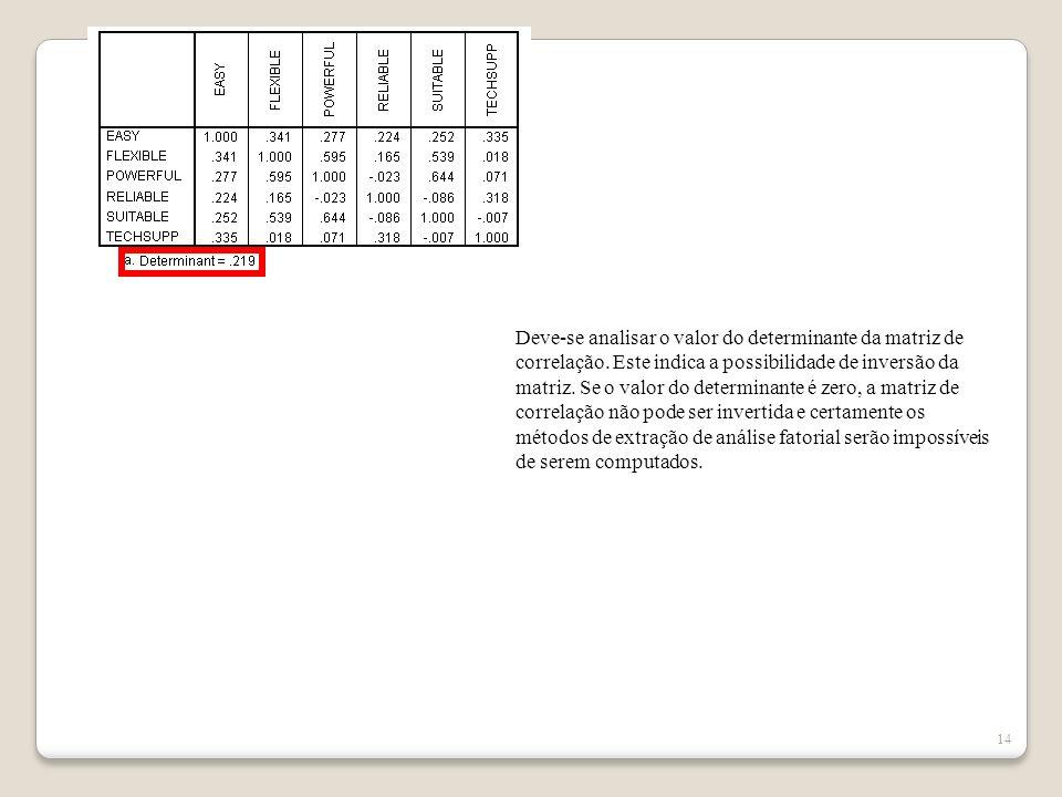 Deve-se analisar o valor do determinante da matriz de correlação