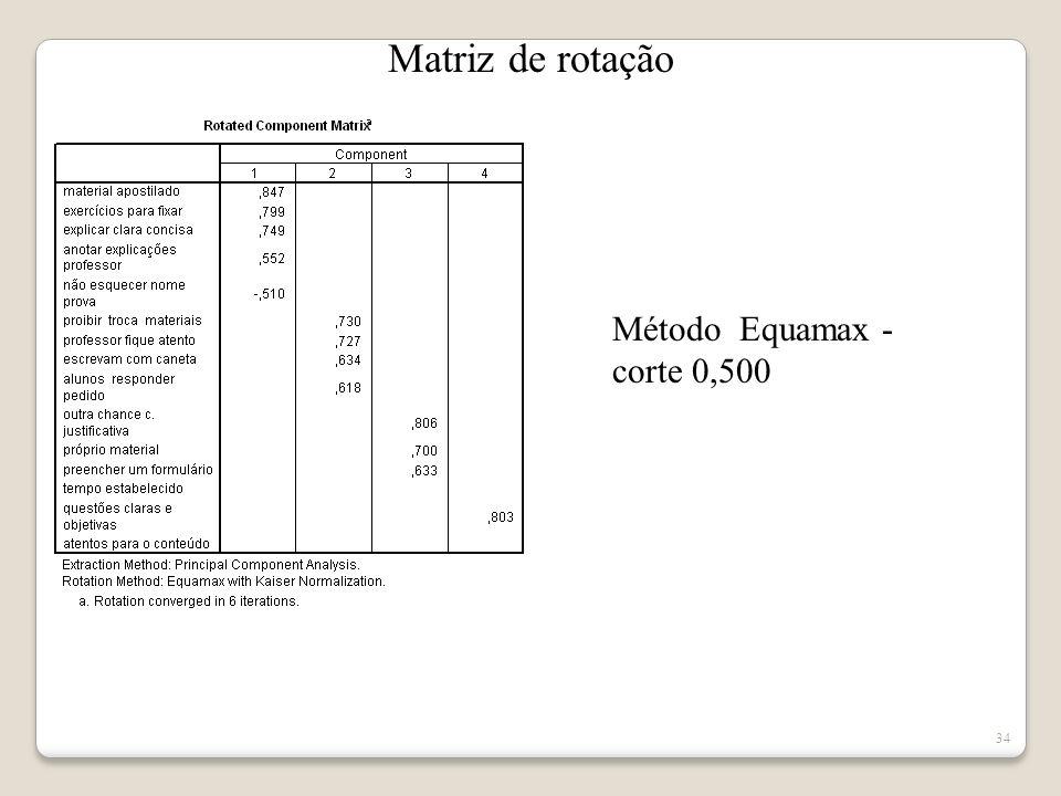 Matriz de rotação Método Equamax - corte 0,500