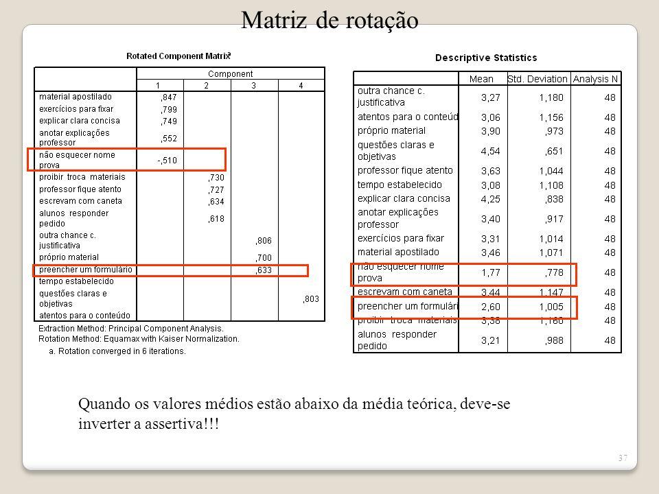 Matriz de rotação Quando os valores médios estão abaixo da média teórica, deve-se inverter a assertiva!!!