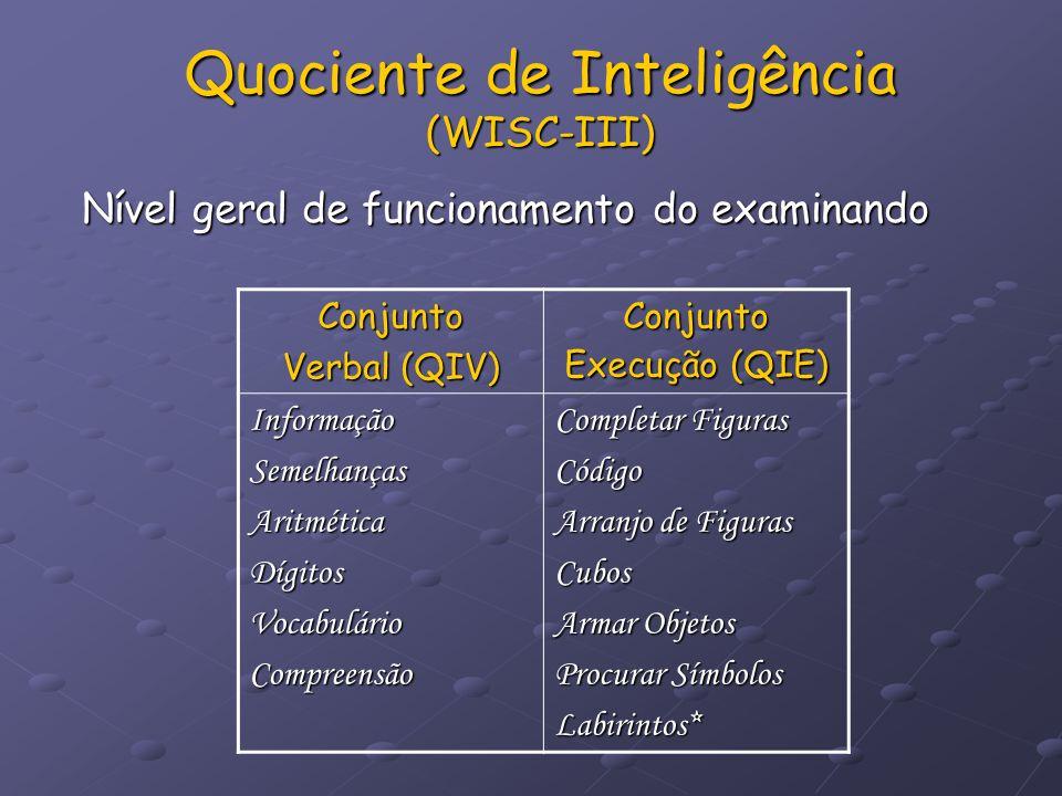 Quociente de Inteligência (WISC-III)