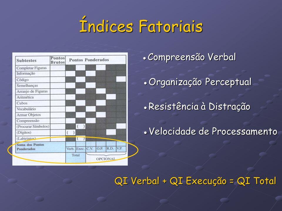 Índices Fatoriais ●Compreensão Verbal ●Organização Perceptual
