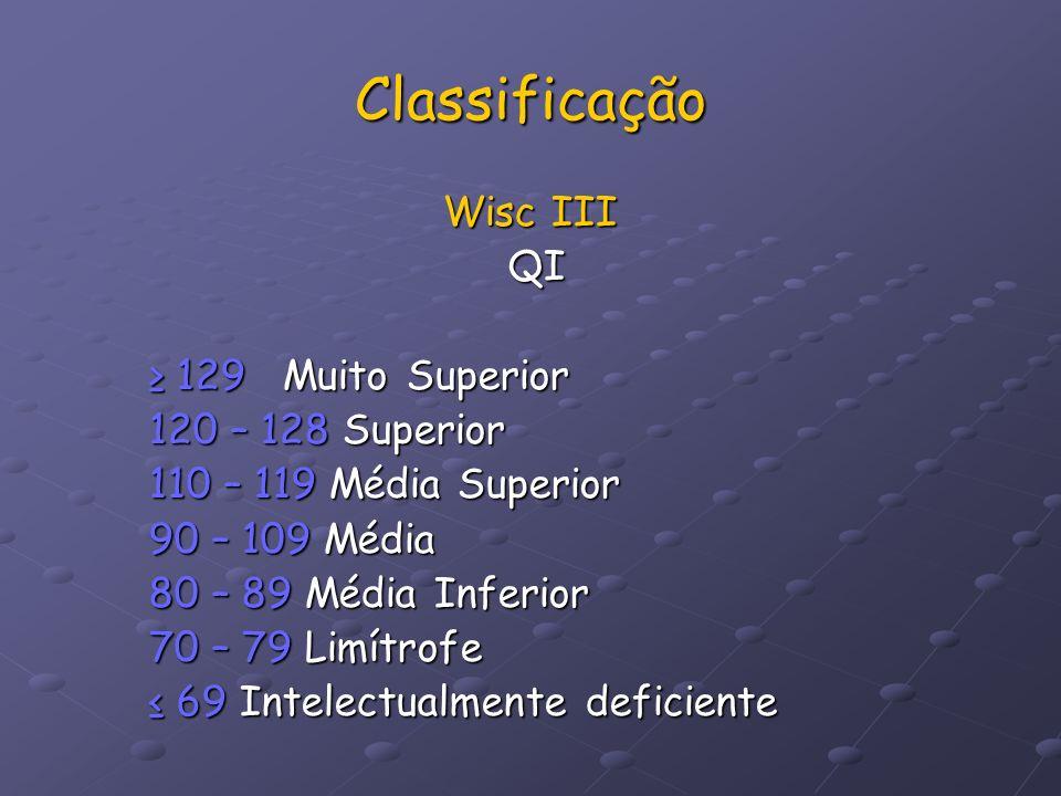 Classificação Wisc III QI ≥ 129 Muito Superior 120 – 128 Superior