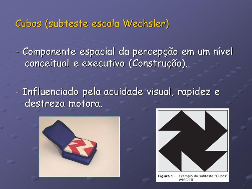 Cubos (subteste escala Wechsler)