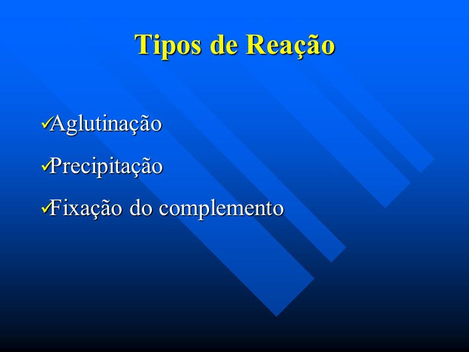 Tipos de Reação Aglutinação Precipitação Fixação do complemento