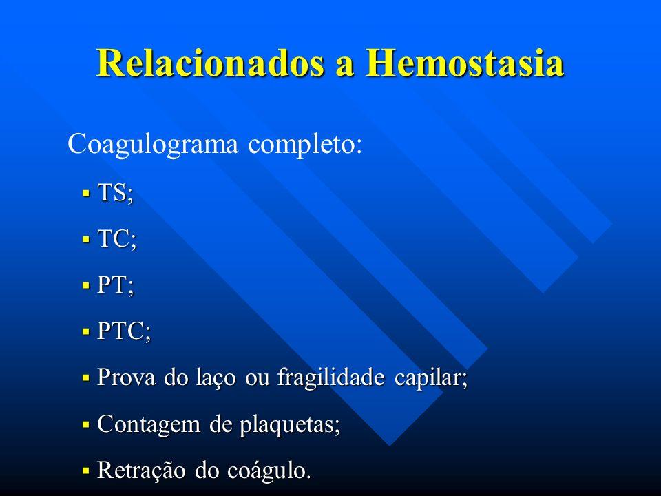 Relacionados a Hemostasia