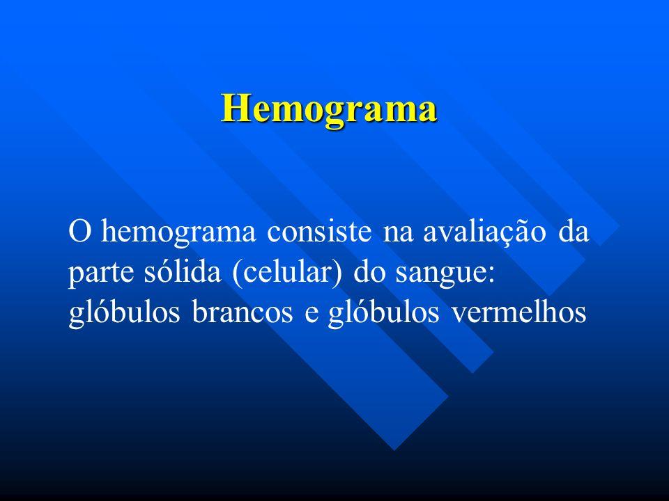 Hemograma O hemograma consiste na avaliação da parte sólida (celular) do sangue: glóbulos brancos e glóbulos vermelhos.
