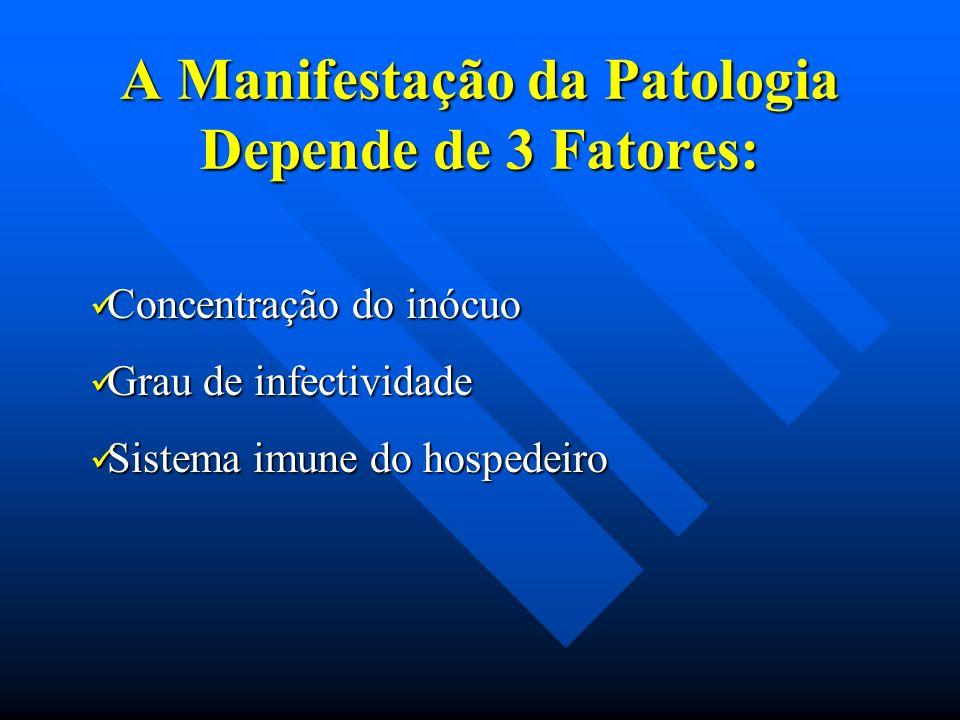 A Manifestação da Patologia Depende de 3 Fatores: