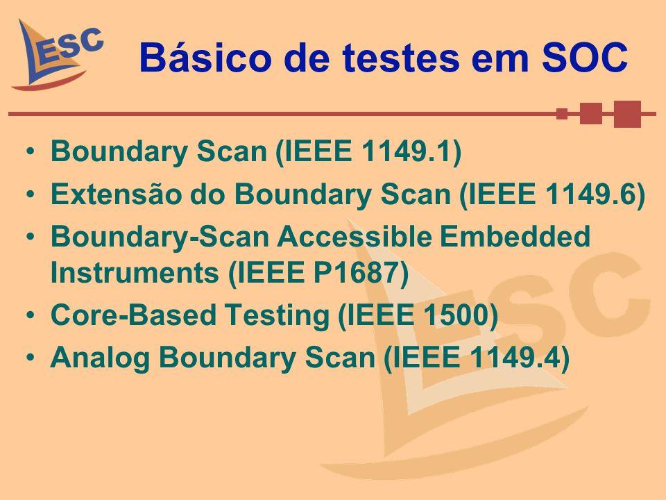 Básico de testes em SOC Boundary Scan (IEEE 1149.1)