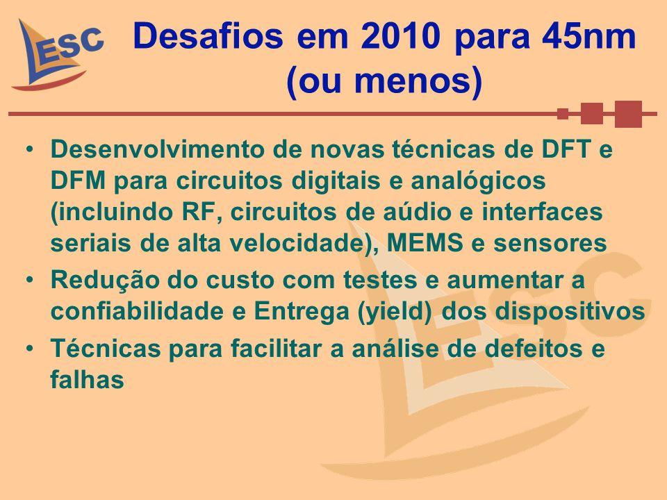 Desafios em 2010 para 45nm (ou menos)
