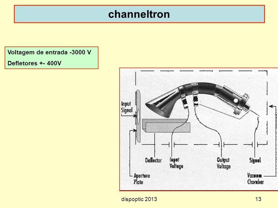channeltron Voltagem de entrada -3000 V Defletores +- 400V
