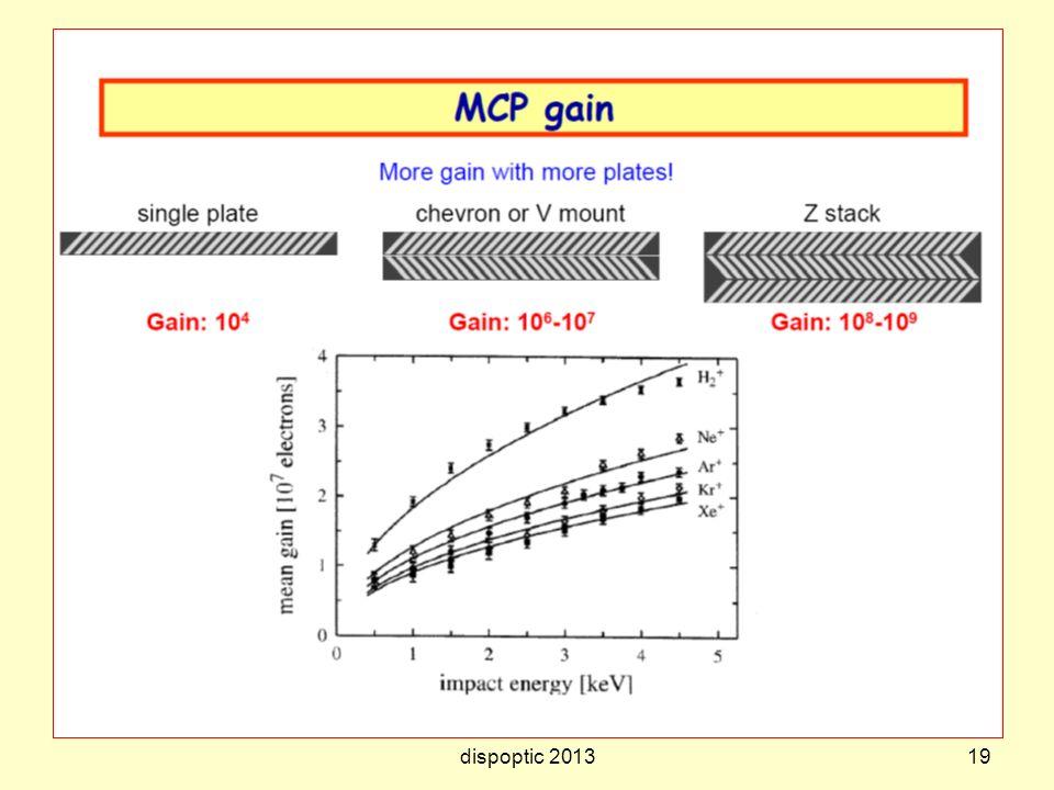 dispoptic 2013 MCP = MicroChannel Plate