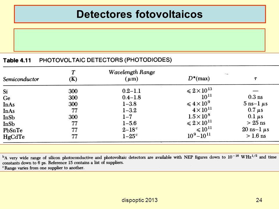 Detectores fotovoltaicos
