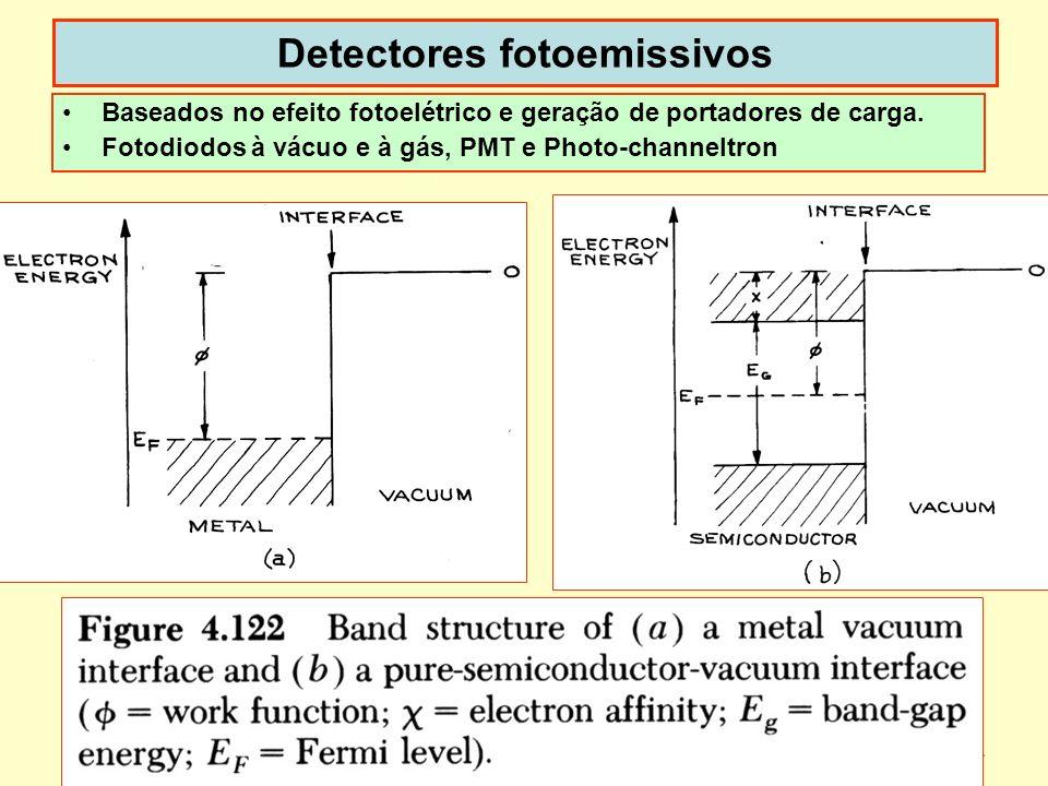 Detectores fotoemissivos