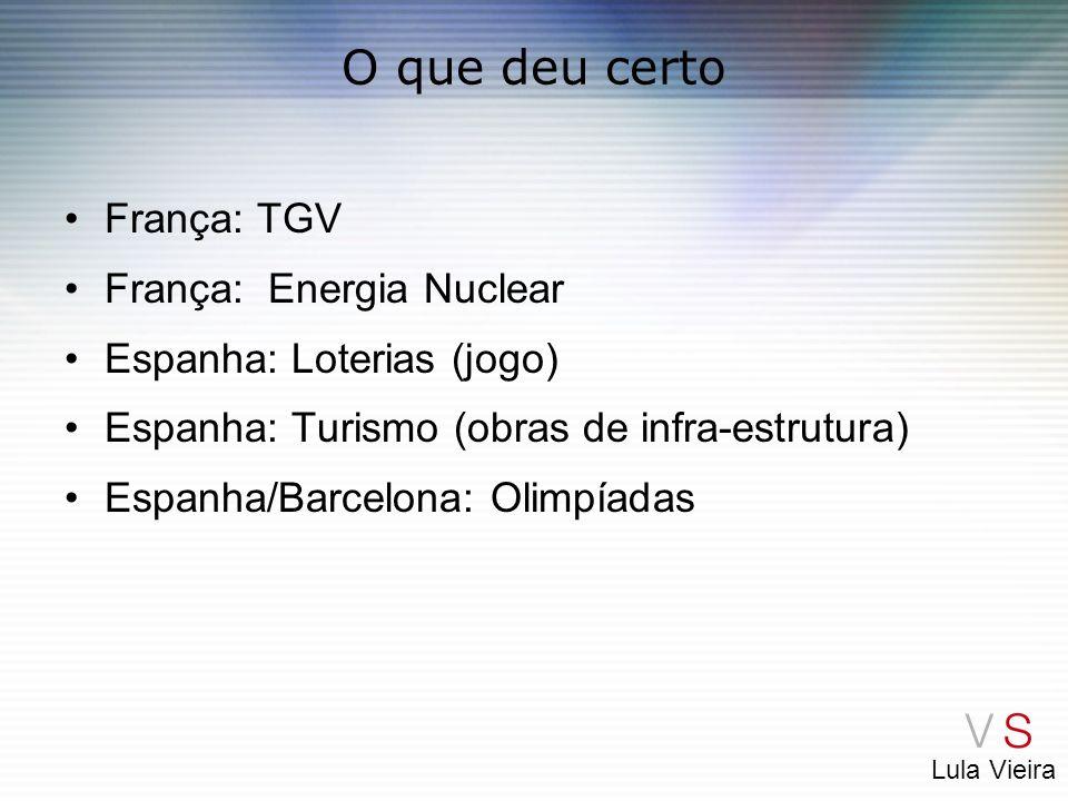 O que deu certo França: TGV França: Energia Nuclear