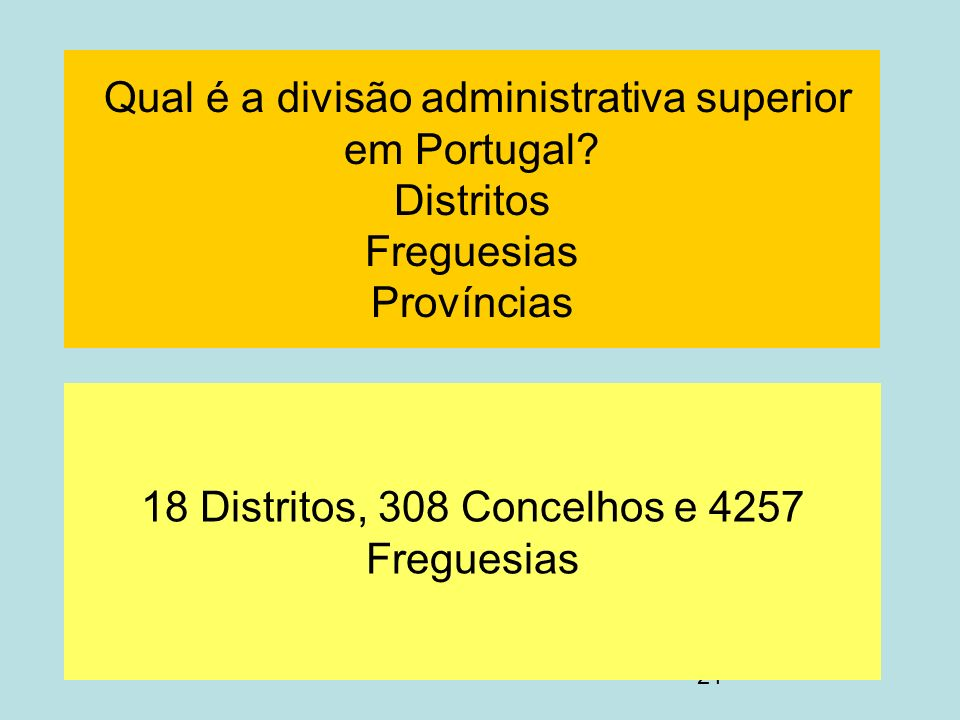 18 Distritos, 308 Concelhos e 4257 Freguesias