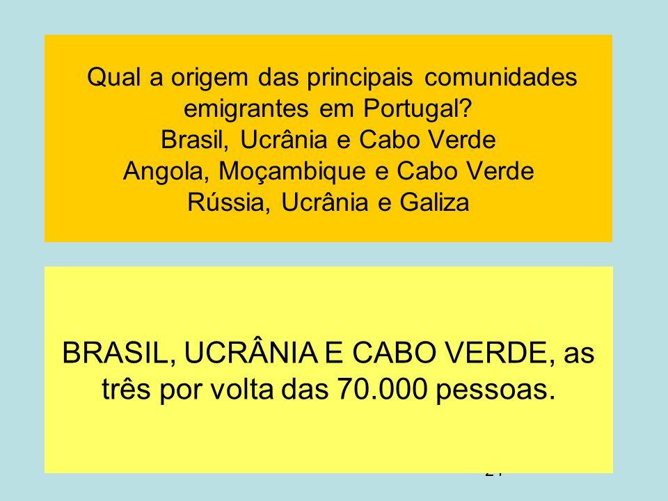 BRASIL, UCRÂNIA E CABO VERDE, as três por volta das 70.000 pessoas.