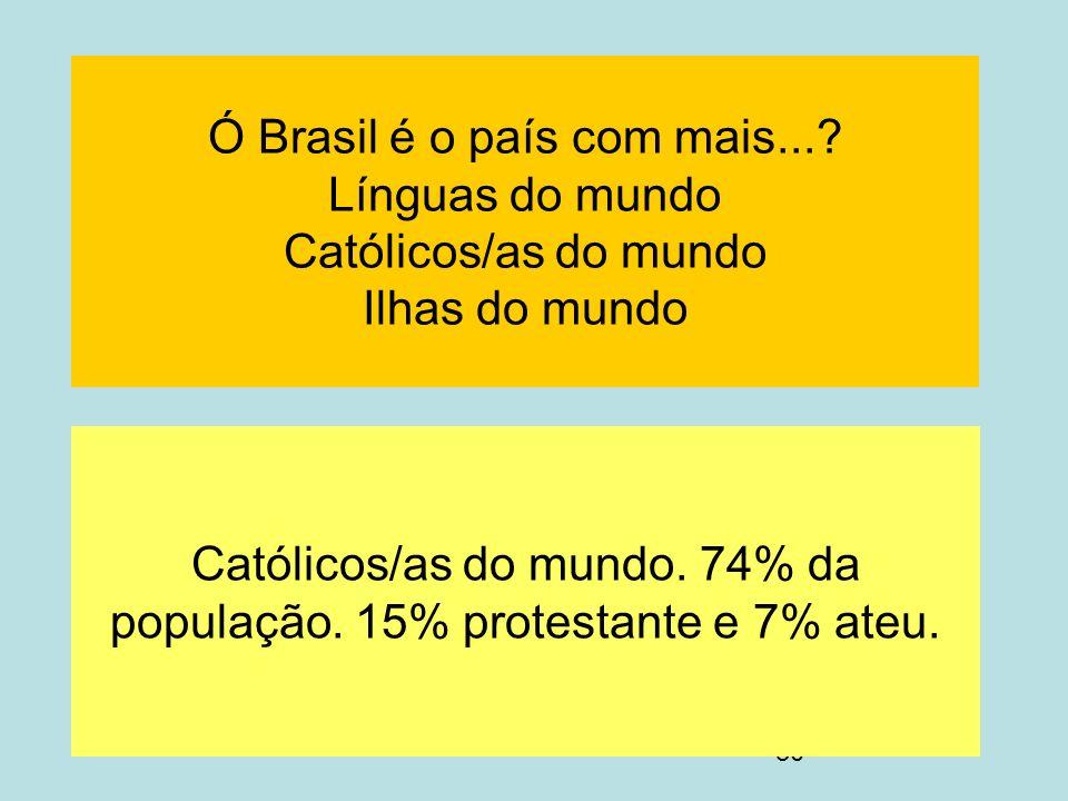 Católicos/as do mundo. 74% da população. 15% protestante e 7% ateu.