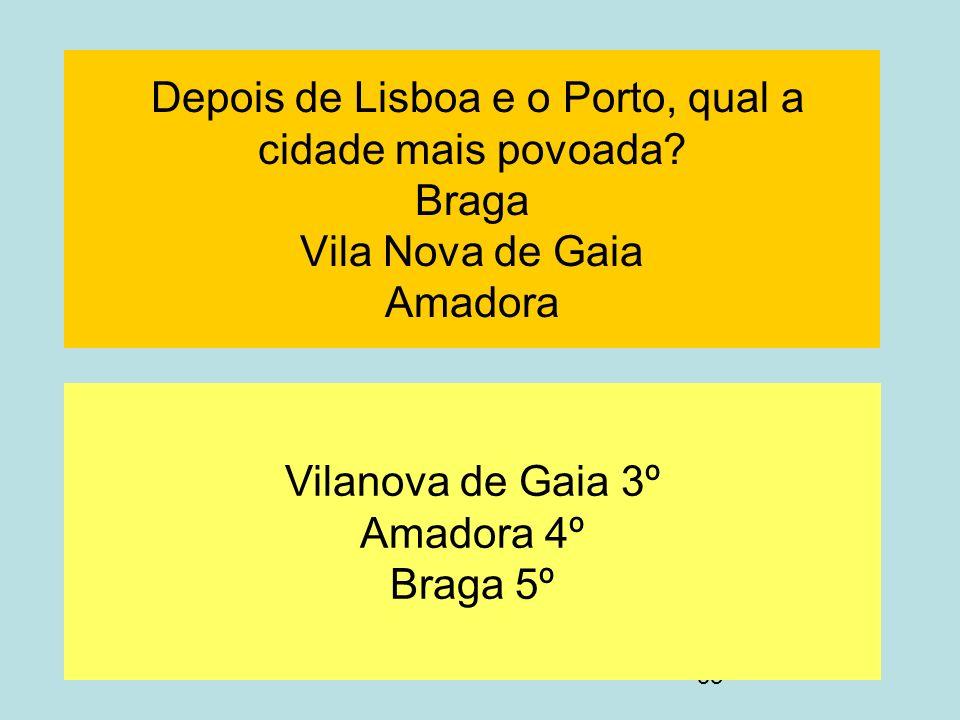 Vilanova de Gaia 3º Amadora 4º Braga 5º