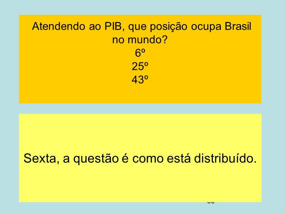 Atendendo ao PIB, que posição ocupa Brasil no mundo 6º 25º 43º