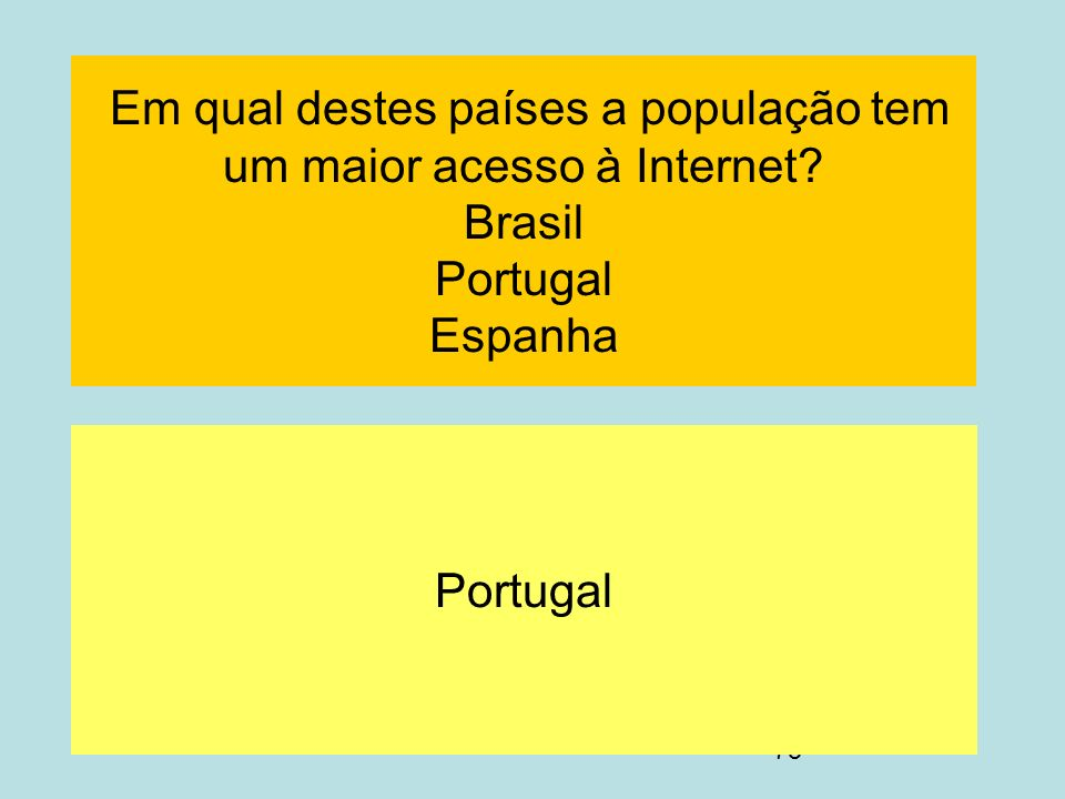 Em qual destes países a população tem um maior acesso à Internet