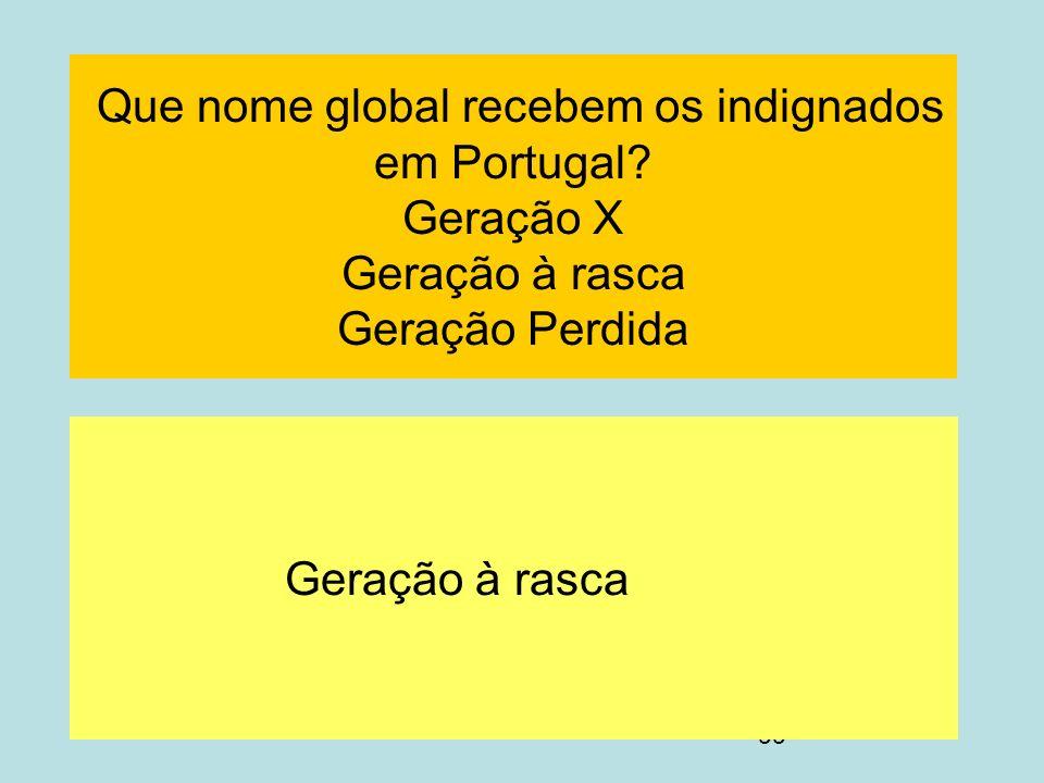 Que nome global recebem os indignados em Portugal