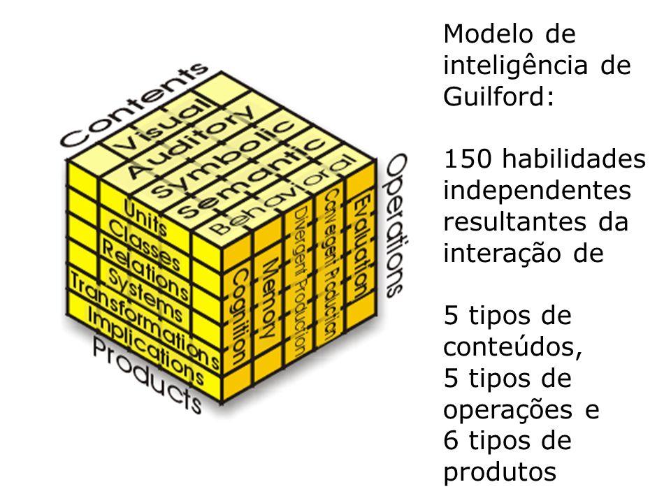 Modelo de inteligência de Guilford: 150 habilidades independentes resultantes da interação de 5 tipos de conteúdos, 5 tipos de operações e 6 tipos de produtos